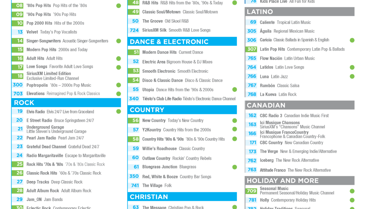 New SXM Music for Business Internet channel Guide