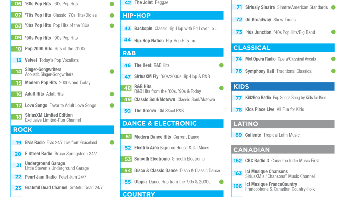 New SXM Music for Business satellite channel Guide